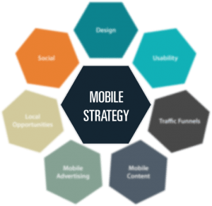 Mobile-Strategy