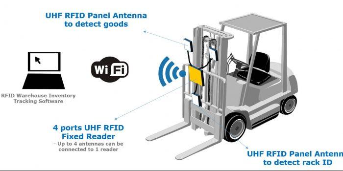 RFID-Forklift